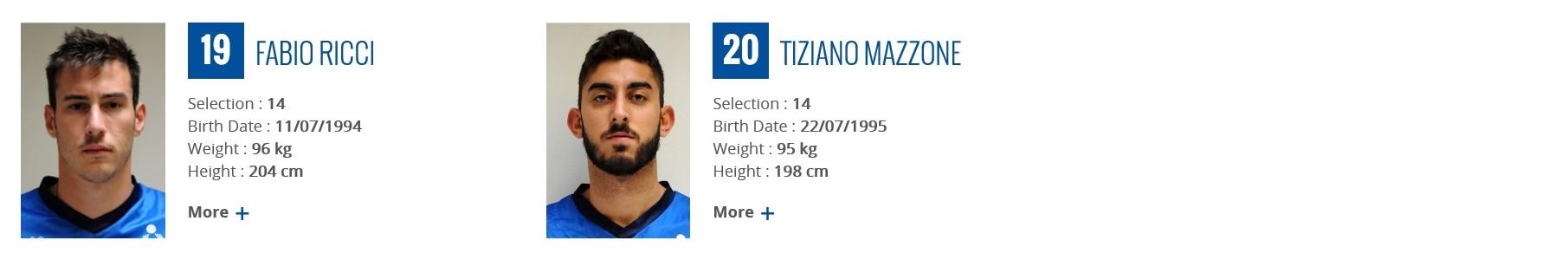 バレーボール男子イタリア代表2017