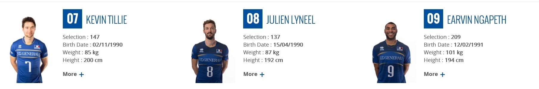バレーボール男子フランス代表2017